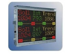 Indicador de gran tamaño Wibond pantalla gráfica interior (tecnología led)