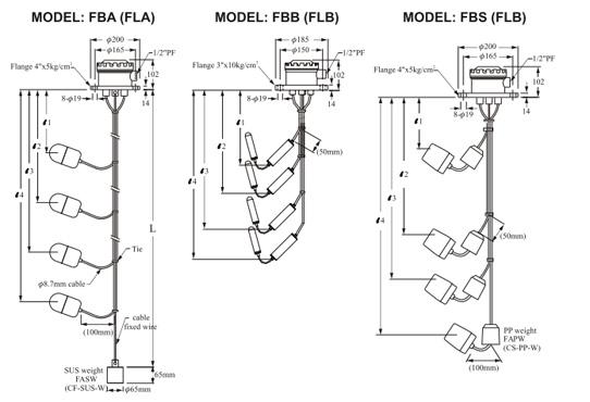 Control de nivel tipo flotador multipunto