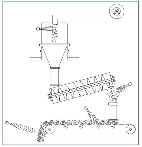 flow switch for bulk