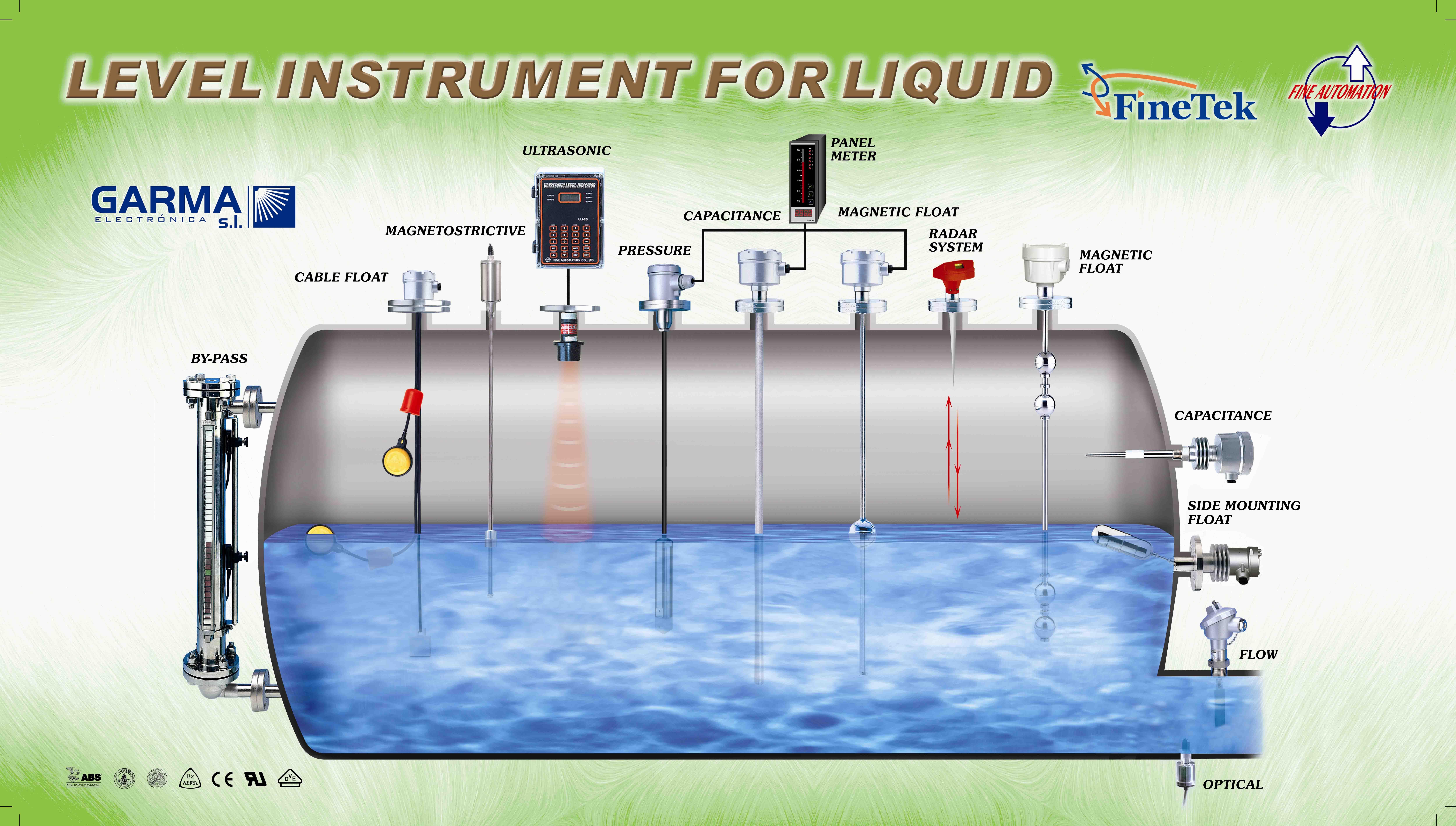Herramientas de nivel para liquidos