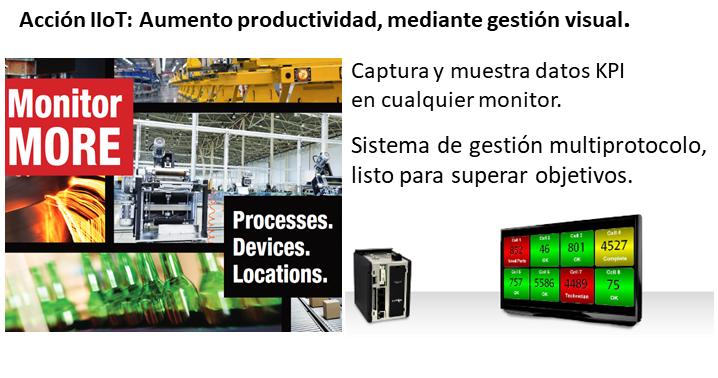 Estación ProducTVity