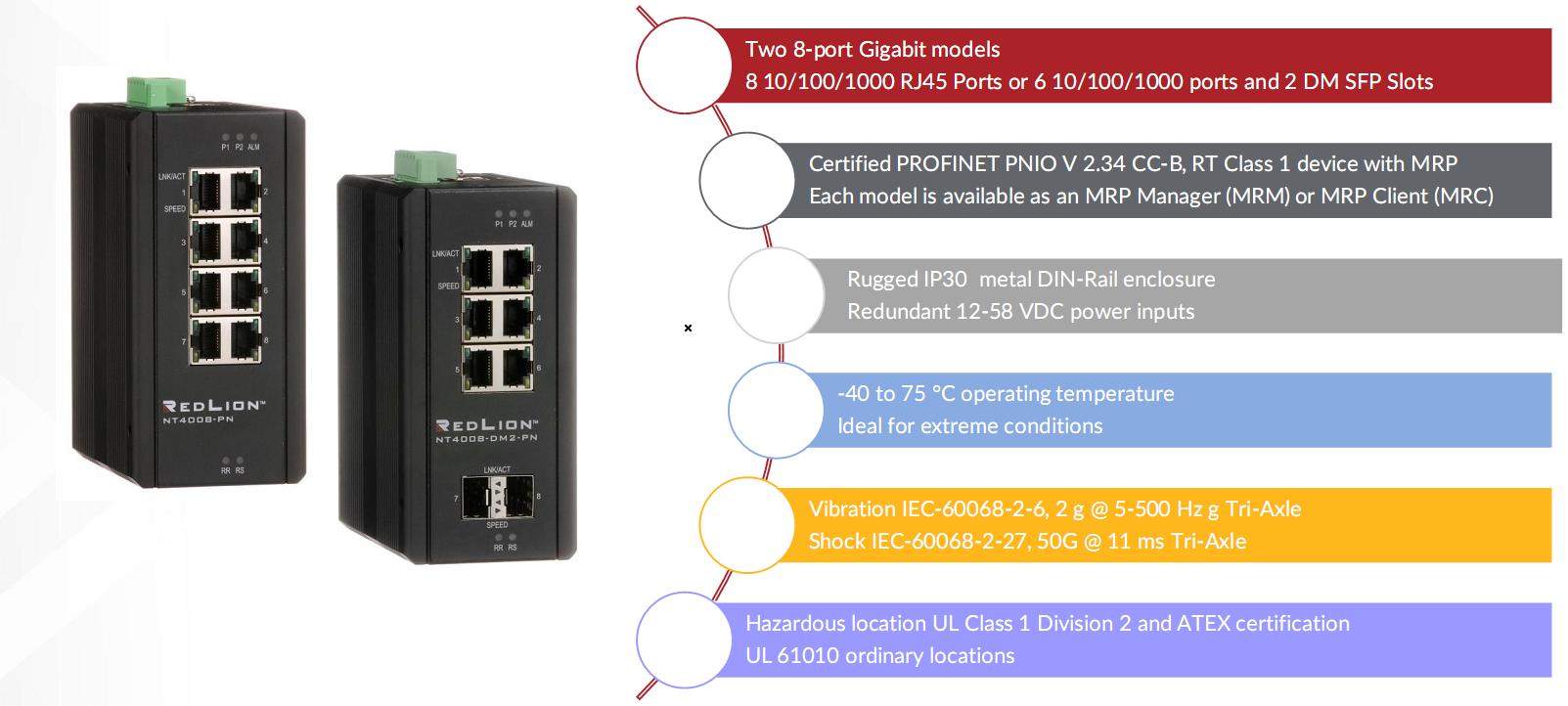 caracteristicas switch profinet capa 2