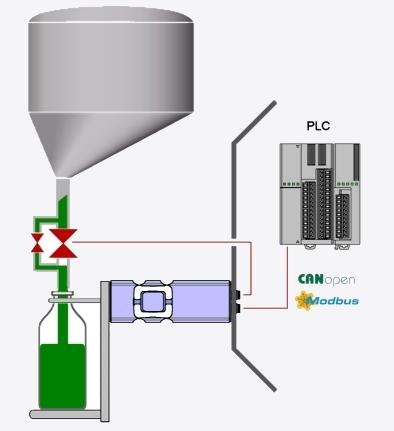 Aplicación célula de carga digital DVS