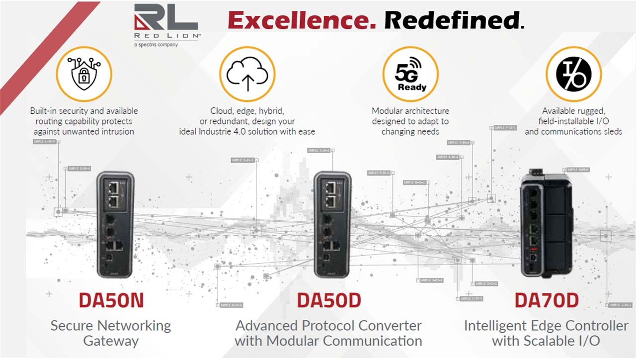 Red Lion, advanced solutions