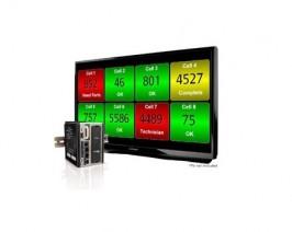 Red Lion - Sistema de gestión visual, listo para superar objetivos ProducTVity.