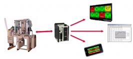 Red Lion Ctontrols - ProducTVity Station™ Control de producción listo para instalar.